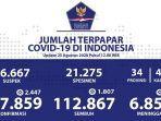 data-kasus-corona-di-indonesia-selasa-2582020.jpg