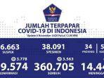 data-sebaran-corona-di-indonesia-jumat-6112020.jpg