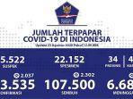 data-sebaran-kasus-corona-di-indonesia-minggu-2382020.jpg