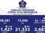 data-sebaran-virus-corona-di-indonesia-jumat-2662020.jpg