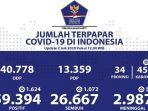 data-sebaran-virus-corona-di-indonesia-kamis-272020.jpg