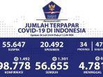 data-sebaran-virus-corona-di-indonesia-minggu-2672020.jpg