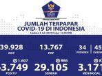 data-sebaran-virus-corona-di-indonesia-minggu-572020.jpg