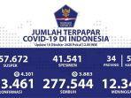 sebaran-corona-indonesia-jumat-16102020.jpg