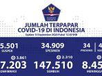 sebaran-kasus-corona-di-indonesia-kamis-1092020.jpg