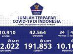 sebaran-kasus-corona-di-indonesia-kamis-2492020.jpg