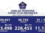 sebaran-kasus-corona-di-indonesia-minggu-4102020.jpg