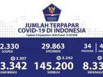 sebaran-kasus-corona-di-indonesia-rabu-992020.jpg