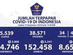 sebaran-kasus-corona-di-indonesia-sabtu-1292020.jpg