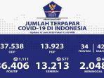 sebaran-virus-corona-di-indonesia-jumat-1262020.jpg