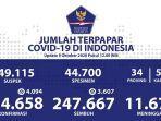 sebaran-virus-corona-di-indonesia-jumat-9102020.jpg