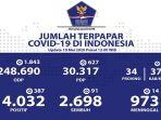 sebaran-virus-corona-di-indonesia-minggu-1052020.jpg