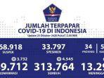 sebaran-virus-corona-di-indonesia-minggu-25102020.jpg