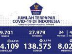 sebaran-virus-corona-di-indonesia-minggu-692020.jpg