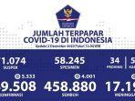 sebaran-virus-corona-di-indonesia-rabu-2122020.jpg