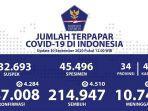 sebaran-virus-corona-di-indonesia-rabu-3092020.jpg