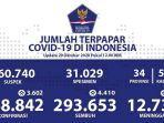 sebaran-virus-corona-di-indonesia-selasa-20102020.jpg