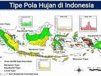tipe-pola-hujan-di-indonesia.jpg