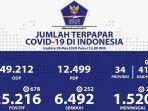 update-kasus-corona-di-indonesia-per-jumat-2952020.jpg