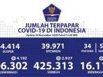 update-sebaran-corona-indonesia-selasa-24112020.jpg