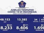 update-sebaran-virus-corona-di-indonesia-rabu-362020.jpg