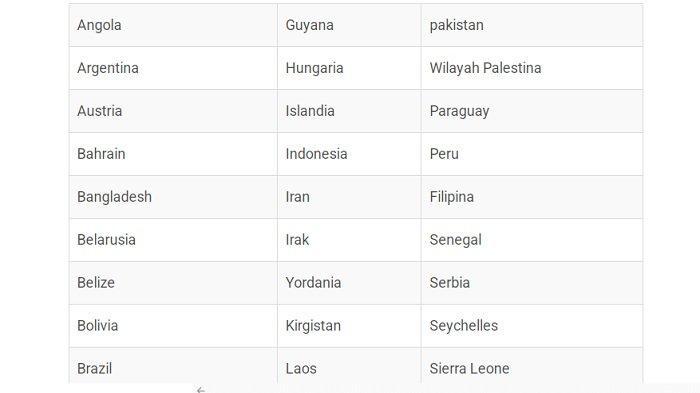 Daftar negara yang mengizinkan penerima vaksin Sinopharm masuk