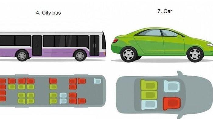 Posisi Tempat Duduk Paling Aman Setiap Moda Transportrasi, dari Bus, Kereta hingga Kapal