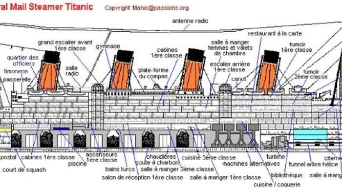 Gambaran Kapal Titanic