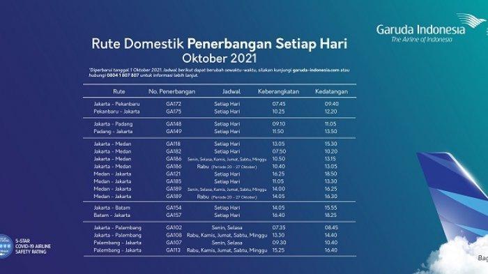 Rute domestik Garuda Indonesia Oktober 2021.