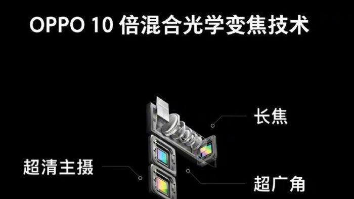 Kapan Ponsel Oppo Berkamera Zoom Optik 10x Hadir di Indonesia?