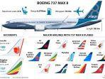 ilustrasi-pesawat-boeing-737-max-yang-digunakan-maskapai.jpg