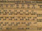 tabel-periodik-tertua-di-dunia-yang-ditemukan-di-universitas-st-andrews.jpg