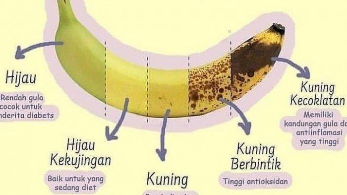 Manfaat buah pisang menurut tingkat kematangannya