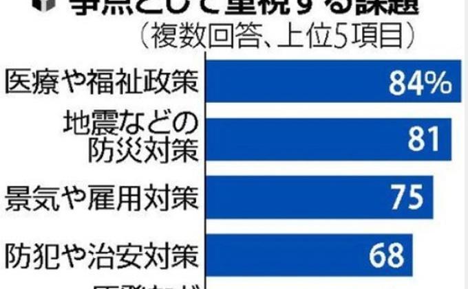 Jelang Pemilihan Gubernur, Warga Tokyo Prihatin Soal Kesehatan