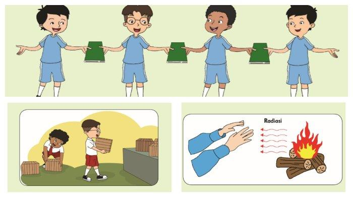 3 Cara Perpindahan Kalor: Konduksi, Konveksi, dan Radiasi, Simak Penjelasan hingga Contohnya