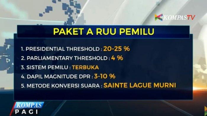 4 fraksi memutuskan untuk tidak ikut dalam pengambilan keputusan voting RUU Pemilu yakni PKS, Gerindra, Demokrat dan PAN.