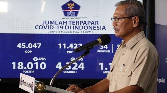 8 Provinsi di Indonesia Dilaporkan Nihil Penambahan Kasus Positif Corona Hari Ini