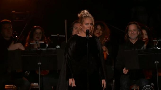 Lirik dan Chord Gitar All I Ask - Adele: Kunci Mudah Dimainkan