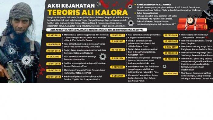 Kronologi Tewasnya Ali Kalora: Berawal dari Operasi Intelijen, Ditembak Saat Terpisah dari Kelompok