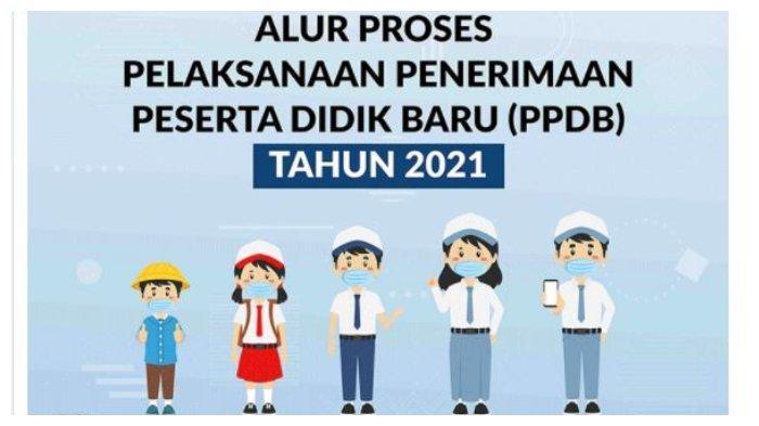 KLIK ppdb.jakarta.go.id untuk Daftar PPDB Bersama Jakarta SMA Swasta, Pendaftaran Ditutup Hari Ini