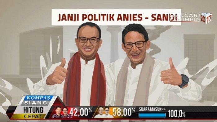 KPU Tetapkan Anies-Sandi Pemenang Pilkada DKI 2017