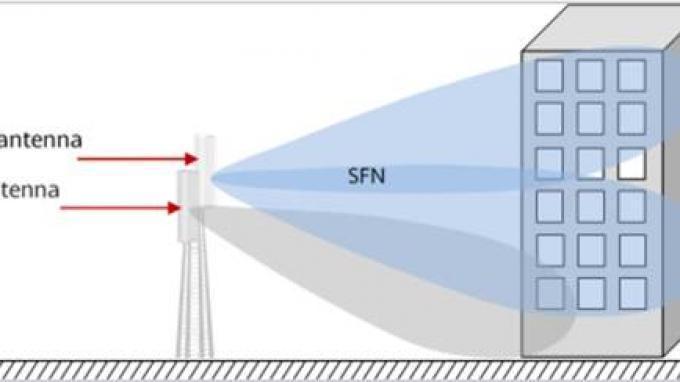 Telkomsel-Huawei Pasang Antena High-gain Narrow Beam untuk Gedung Tinggi