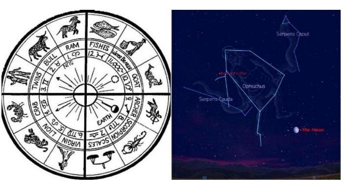 Apa Itu Ophiuchus? NASA Menyangkal Telah Menambahkan Rasi Bintang ke-13 dalam Daftar Zodiak