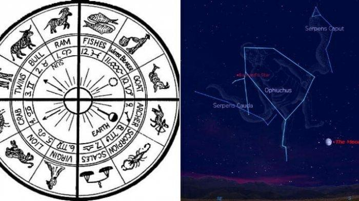 Ramalan Zodiak Selasa 12 Januari 2021, Scorpio Saatnya untuk Introspeksi