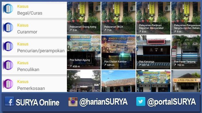 Aplikasi Kentongan Online Milik Polres Jember Pertama di Indonesia