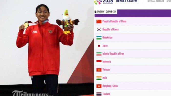 Raih 5 Emas, Indonesia Duduki Peringkat 6 Klasemen Sementara Asian Para Games 2018