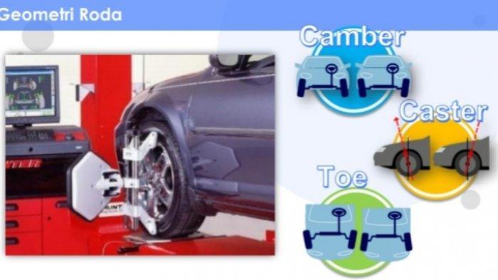 Mengenal Camber, Caster dan Toe pada Penyetelan Ban Kendaraan
