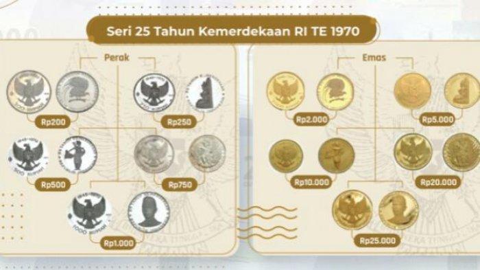 Bank Indonesia Tarik dan Cabut 20 Uang Rupiah Khusus Tahun 1970 hingga 1990, Ini Daftar Uangnya