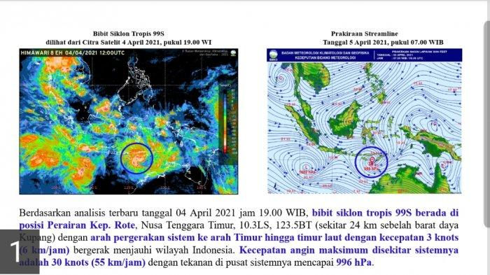 BREAKING NEWS! BMKG Deteksi Siklon Tropis Terjadi Pukul 1 Dini Hari, Ini Dampaknya