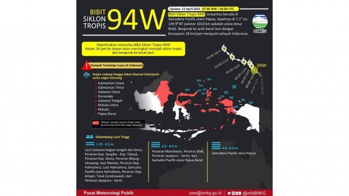 Cuaca Ekstrem Akibat Bibit Siklon Tropis, Aktivitas Pelayaran Diminta Waspada